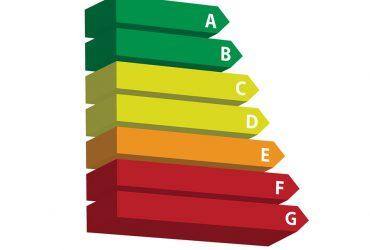 vanaf 2023 minimaal energielabel c voor bedrijfspanden